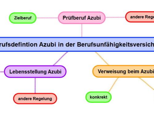 Berufsdefinition Azubi in der Berufsunfähigkeitsversicherung